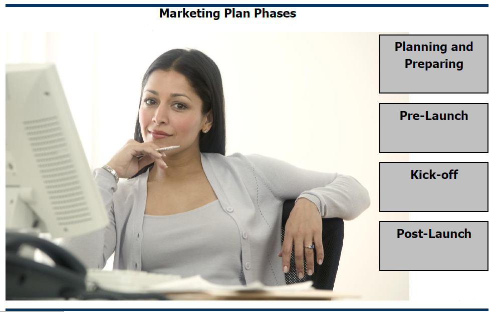Marketing Plan Phase
